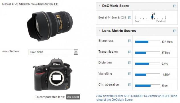 Nikon-14-24mm-f2.8_score