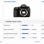 ライバル対決!EOS 80D vs D7200、DxOイメージセンサー比較!