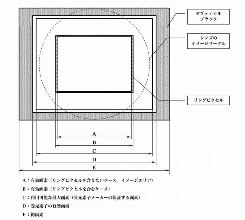 イメージセンサー