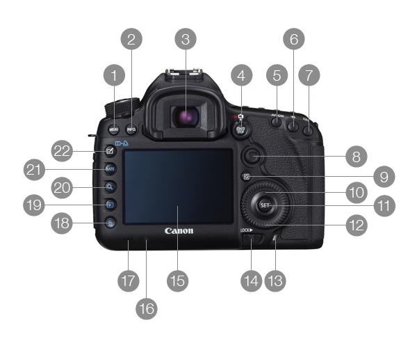 EOS 5D Mark III 背面