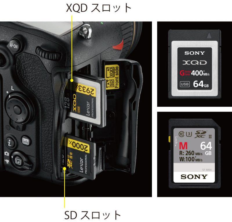 XQD+SDカードダブルスロット