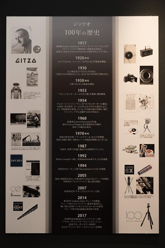 GITZOの100年の歴史