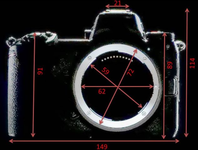 ニコンフルサイズミラーレスマウント径