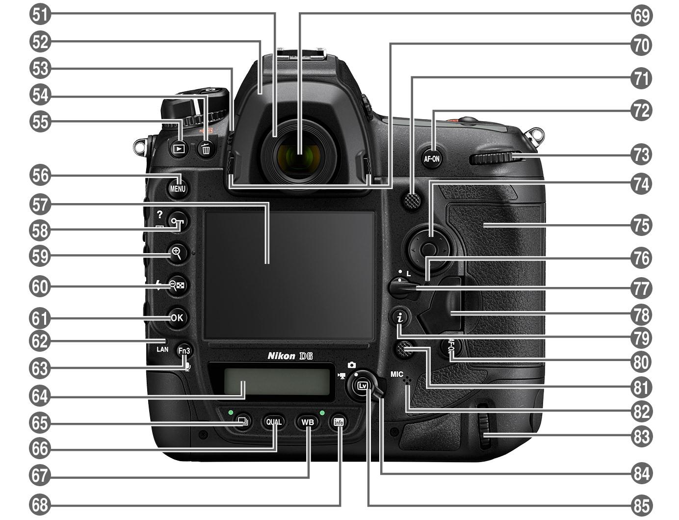 Nikon D6 背面
